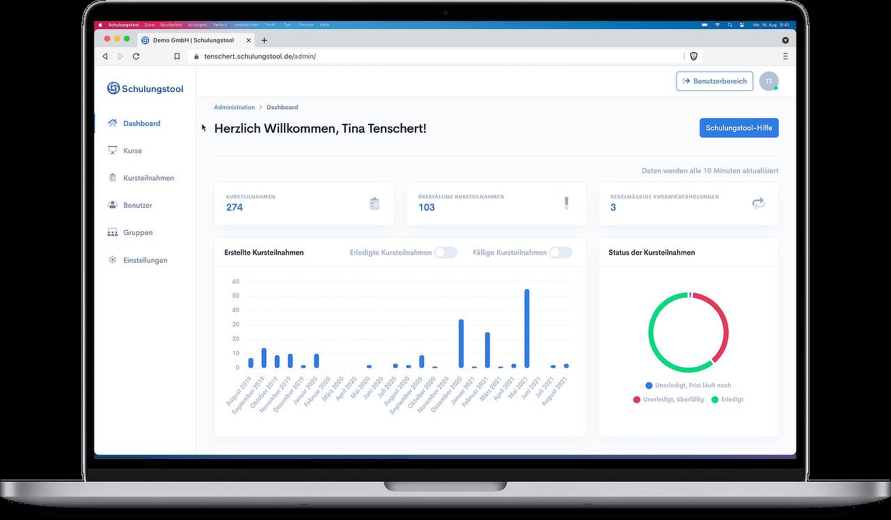 Leistungsstarkes Dashboard im Administrationsbereich der Software für Online-Unterweisungen und Schulungen